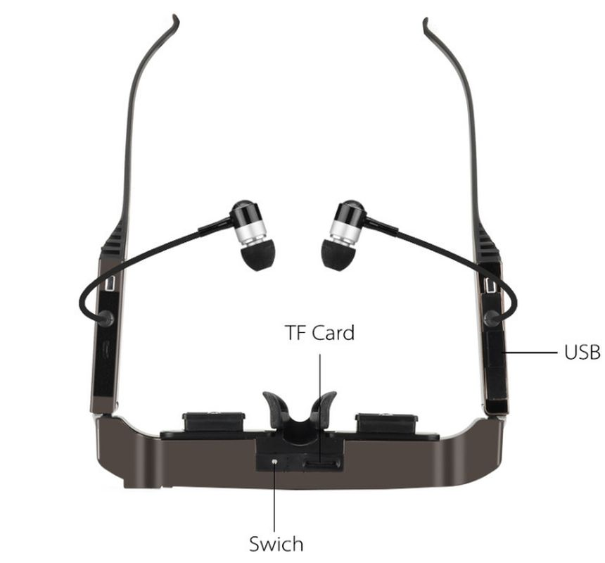 Che significa occhiali 3d side by side? Quali i migliori?