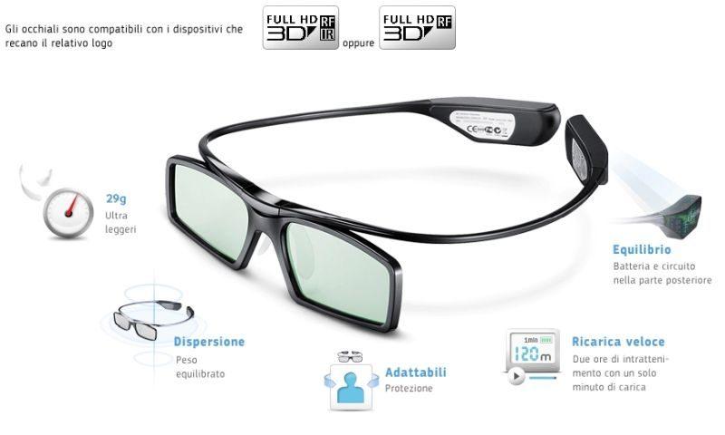Occhiali 3D Samsung ricaricabili